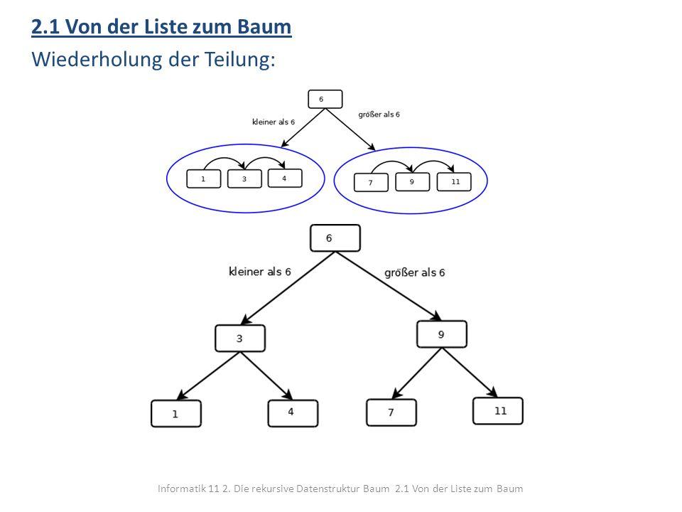 2.1 Von der Liste zum Baum Wiederholung der Teilung: