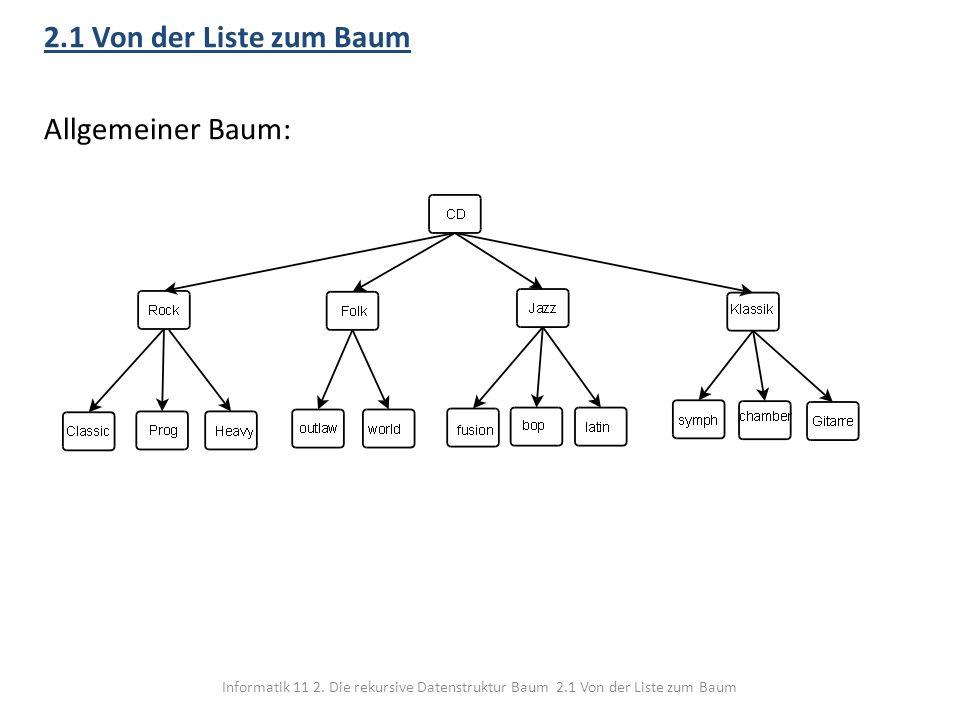 2.1 Von der Liste zum Baum Allgemeiner Baum: