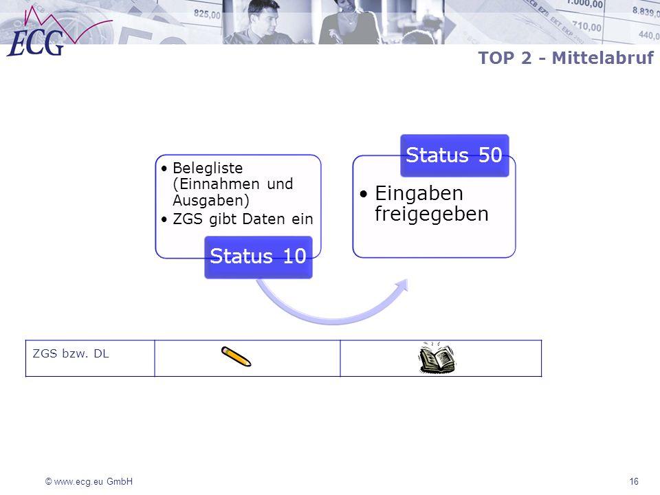 TOP 2 - Mittelabruf Belegliste (Einnahmen und Ausgaben)