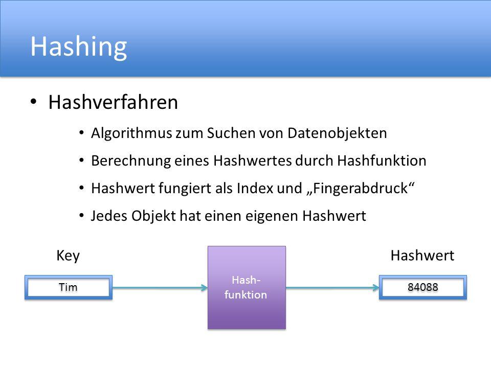 Hashing Hashverfahren Algorithmus zum Suchen von Datenobjekten