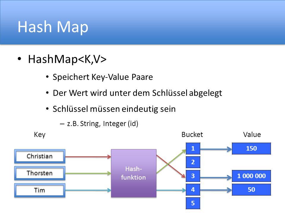 Hash Map HashMap<K,V> Speichert Key-Value Paare
