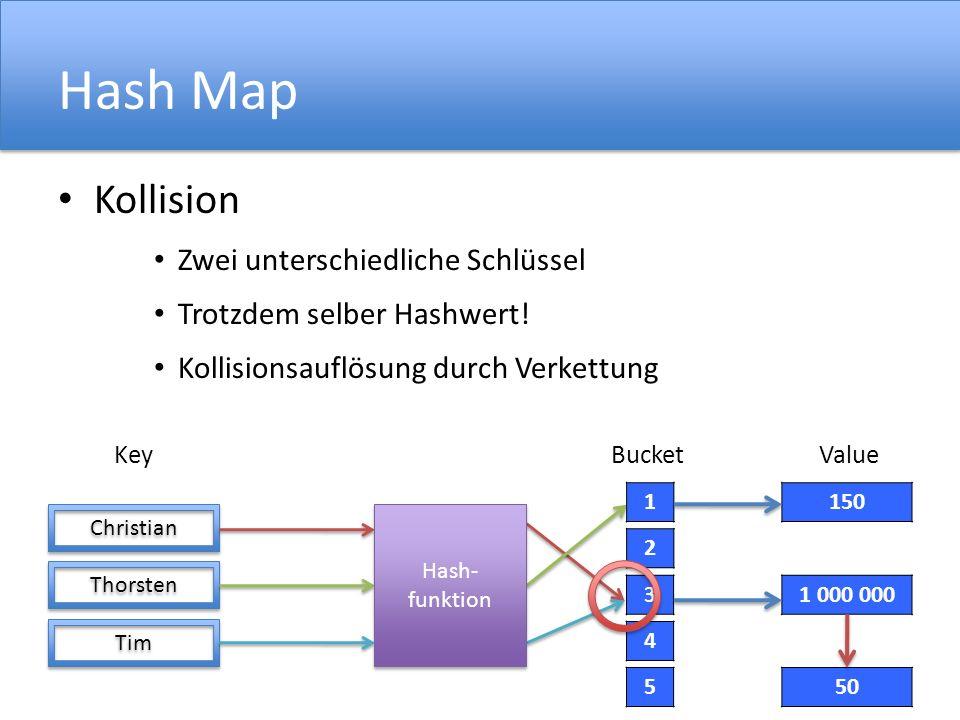 Hash Map Kollision Zwei unterschiedliche Schlüssel