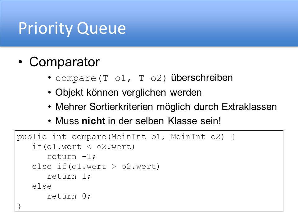 Priority Queue Comparator compare(T o1, T o2) überschreiben