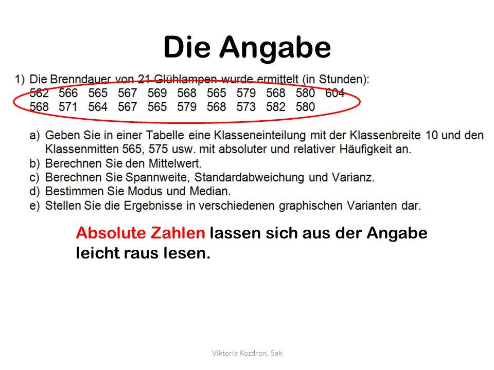 Die Angabe Absolute Zahlen lassen sich aus der Angabe leicht raus lesen. Viktoria Kozdron, 5ak