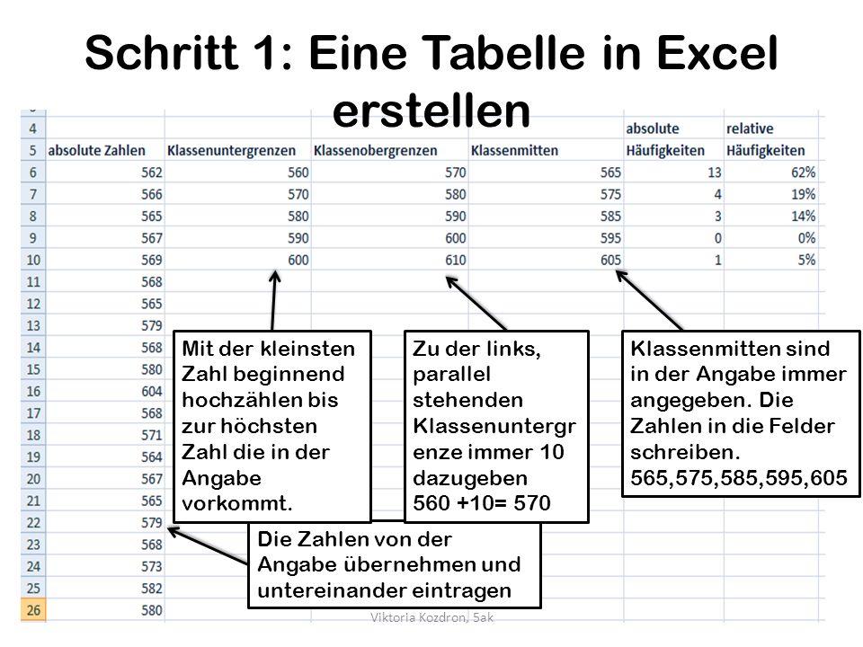 Schritt 1: Eine Tabelle in Excel erstellen