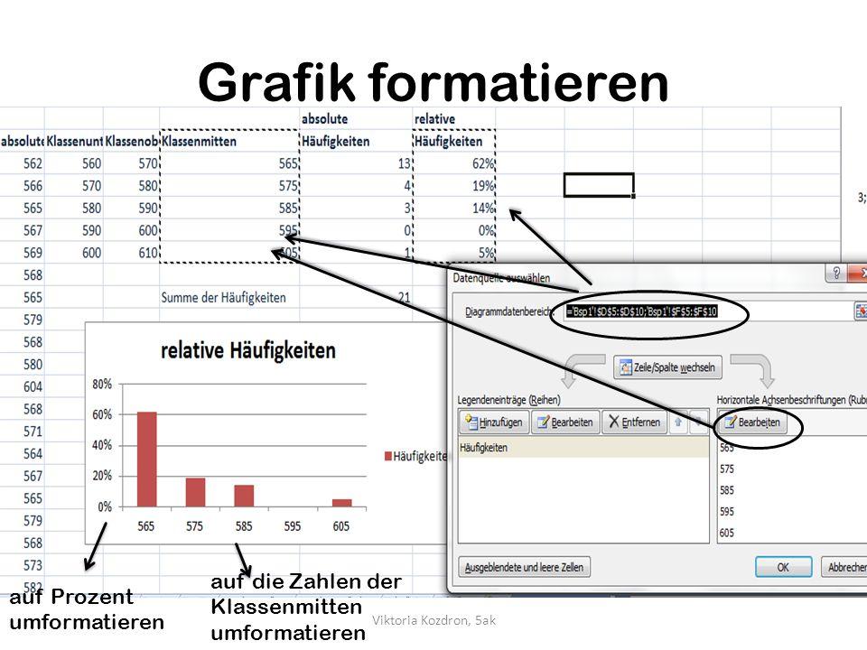 Grafik formatieren auf die Zahlen der Klassenmitten umformatieren