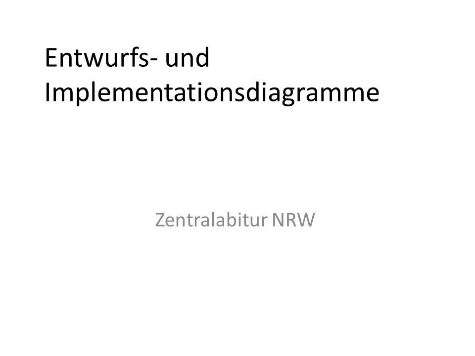 Entwurfs- und Implementationsdiagramme