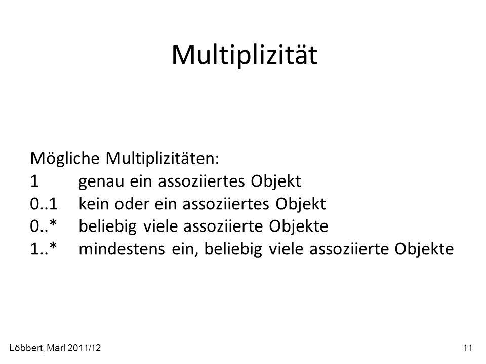 Multiplizität Mögliche Multiplizitäten: