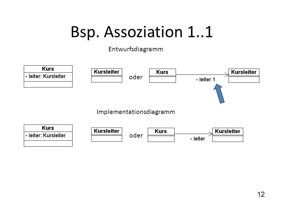 Bsp. Assoziation 1..1 Entwurfsdiagramm oder Implementationsdiagramm
