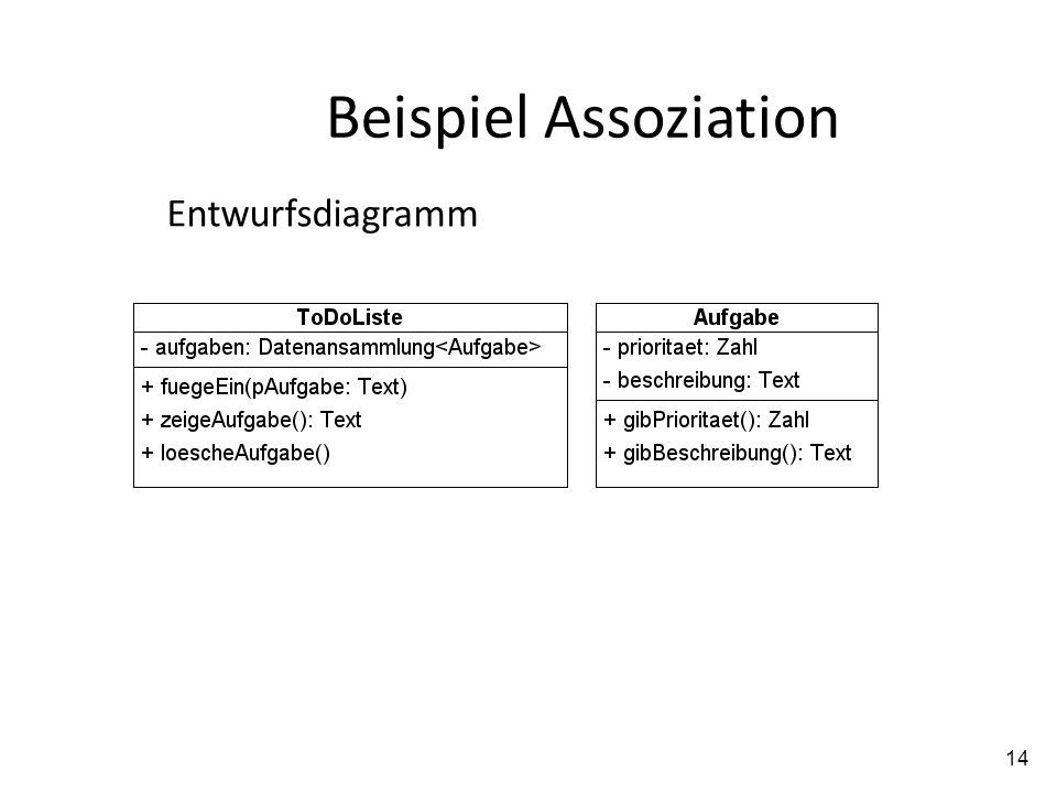 Beispiel Assoziation Entwurfsdiagramm