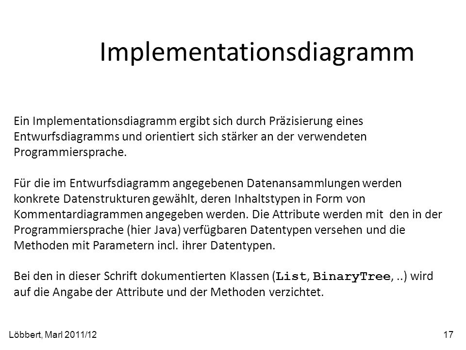 Implementationsdiagramm