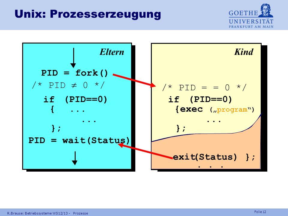 Unix: Prozesserzeugung