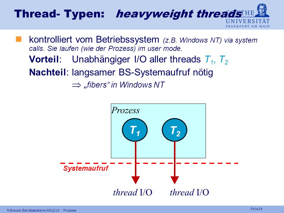 Thread- Typen: heavyweight threads