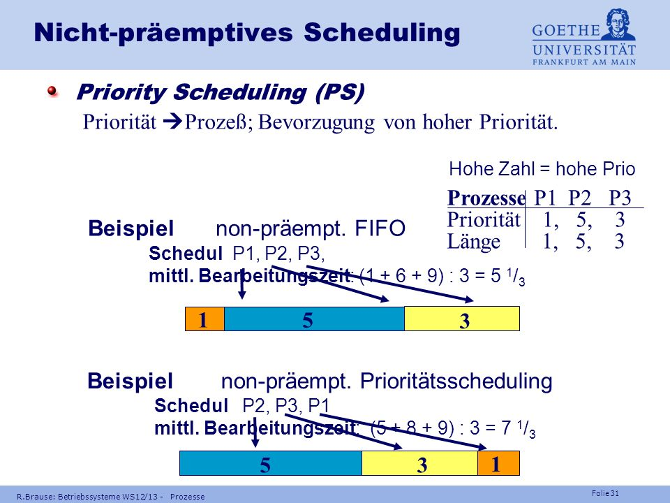 Nicht-präemptives Scheduling