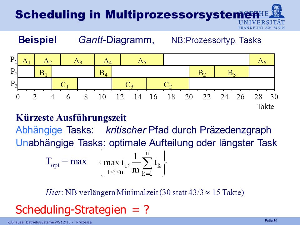 Scheduling in Multiprozessorsystemen