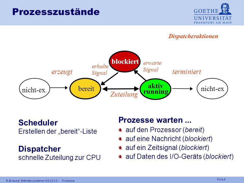Prozesszustände Scheduler Prozesse warten ... Dispatcher blockiert i