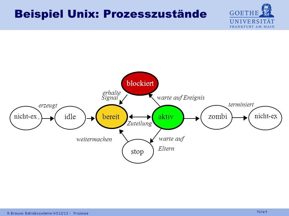 Beispiel Unix: Prozesszustände