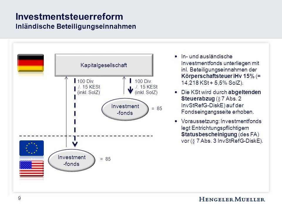 Investmentsteuerreform Inländische Beteiligungseinnahmen
