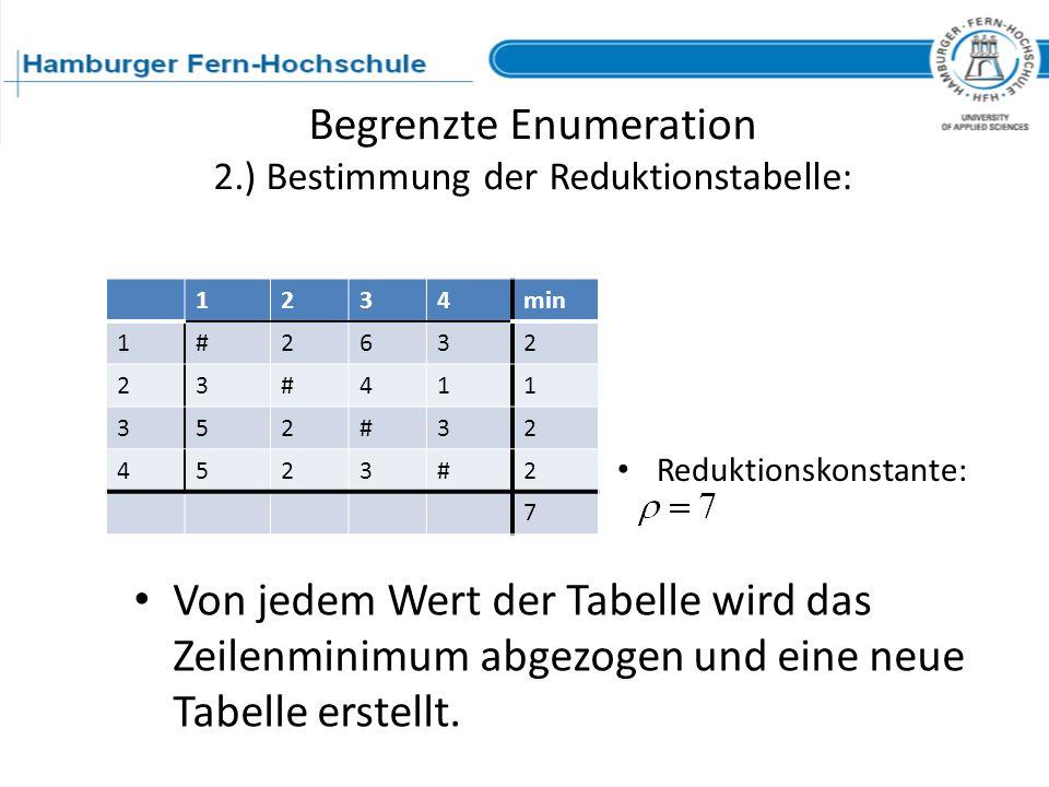 Begrenzte Enumeration 2.) Bestimmung der Reduktionstabelle: