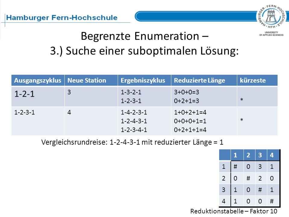 Begrenzte Enumeration – 3.) Suche einer suboptimalen Lösung: