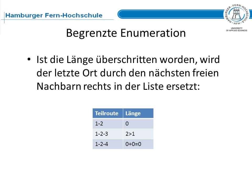 Begrenzte Enumeration
