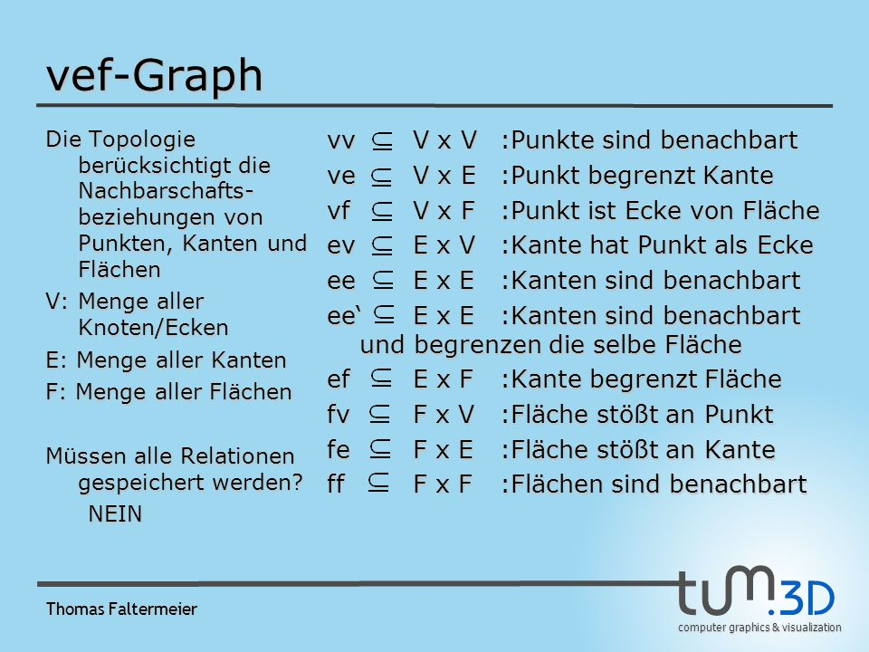 vef-Graph vv V x V :Punkte sind benachbart
