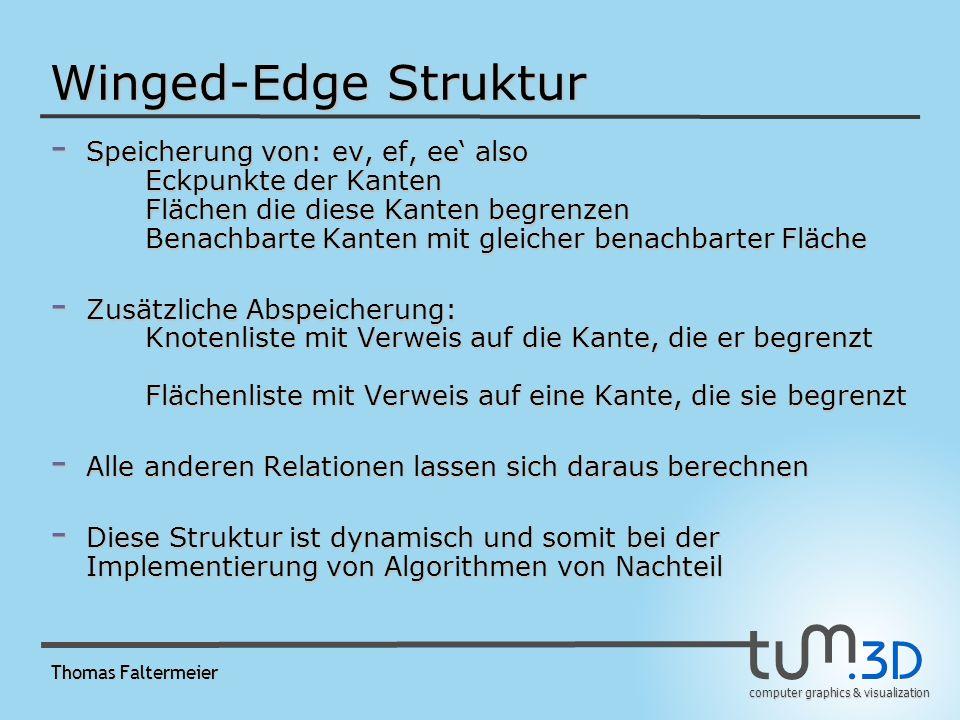 Winged-Edge Struktur