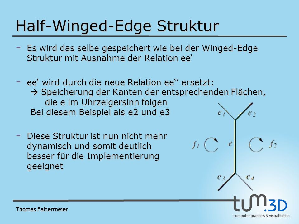 Half-Winged-Edge Struktur