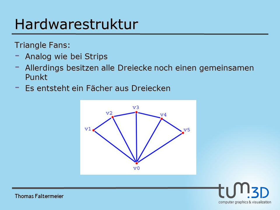 Hardwarestruktur Triangle Fans: Analog wie bei Strips