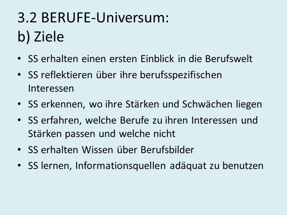 3.2 BERUFE-Universum: b) Ziele