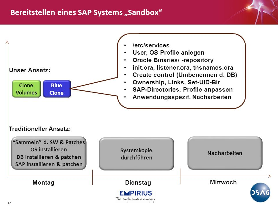 """Bereitstellen eines SAP Systems """"Sandbox"""