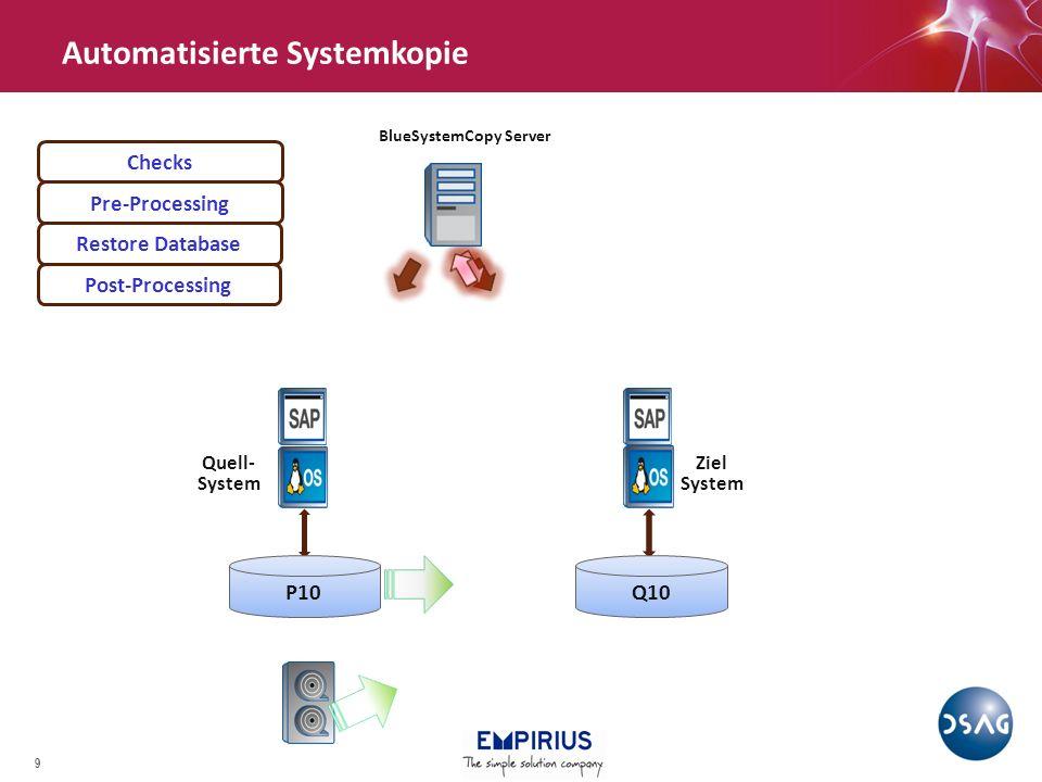 Automatisierte Systemkopie