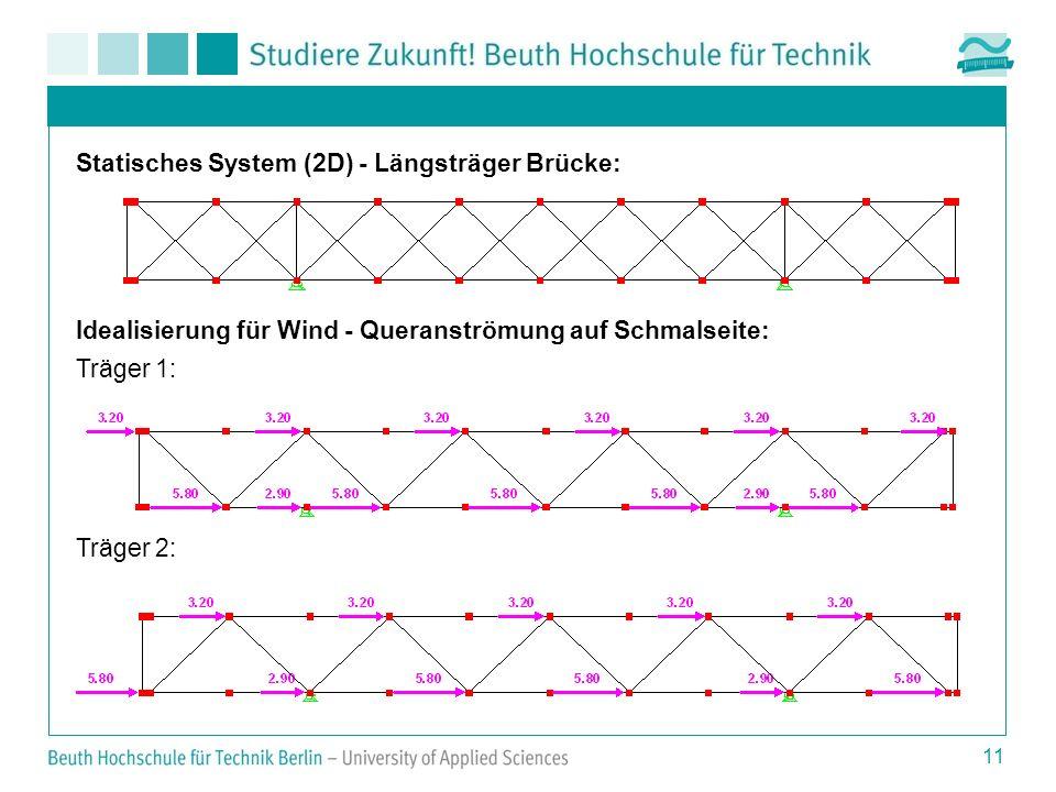 Statisches System (2D) - Längsträger Brücke:
