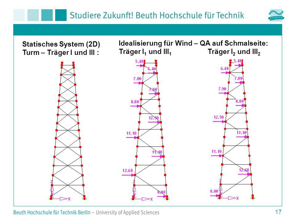 Statisches System (2D) Turm – Träger I und III : Idealisierung für Wind – QA auf Schmalseite: Träger I1 und III1 Träger I2 und III2.