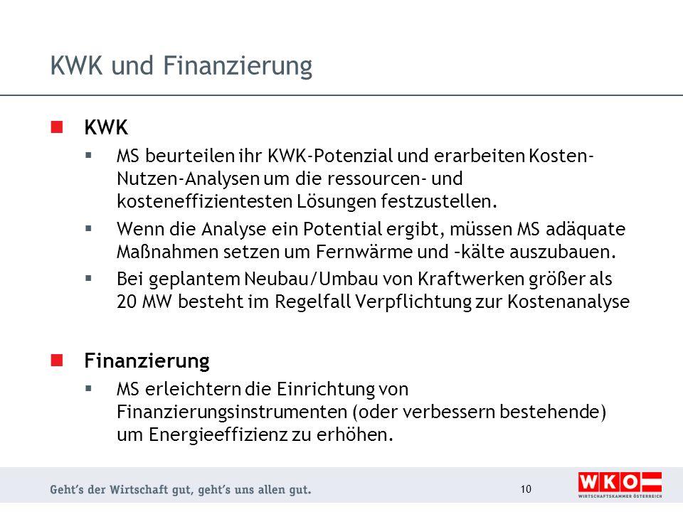 KWK und Finanzierung KWK Finanzierung