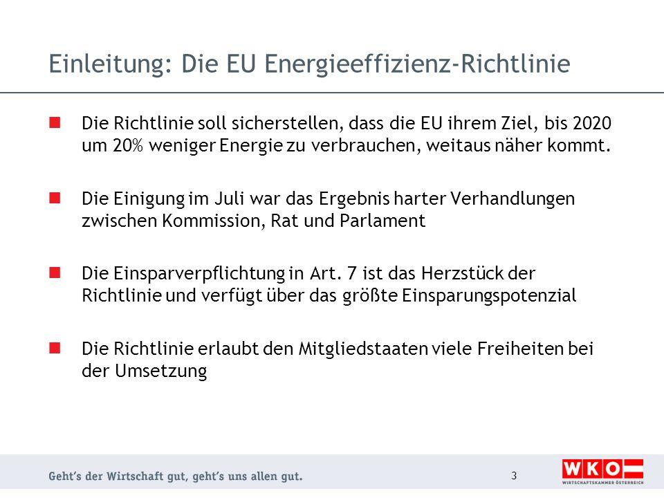 Einleitung: Die EU Energieeffizienz-Richtlinie