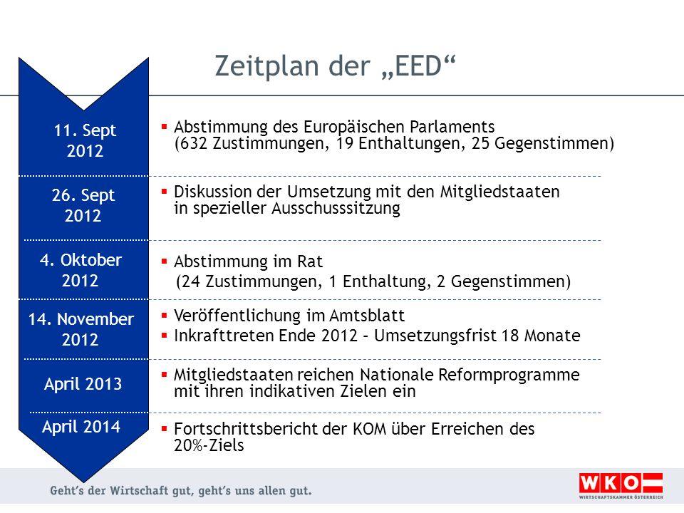 """Zeitplan der """"EED 11. Sept 2012"""