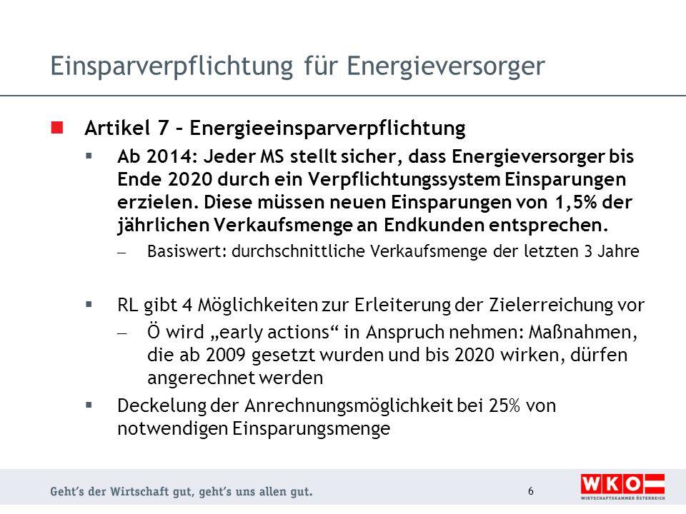 Einsparverpflichtung für Energieversorger