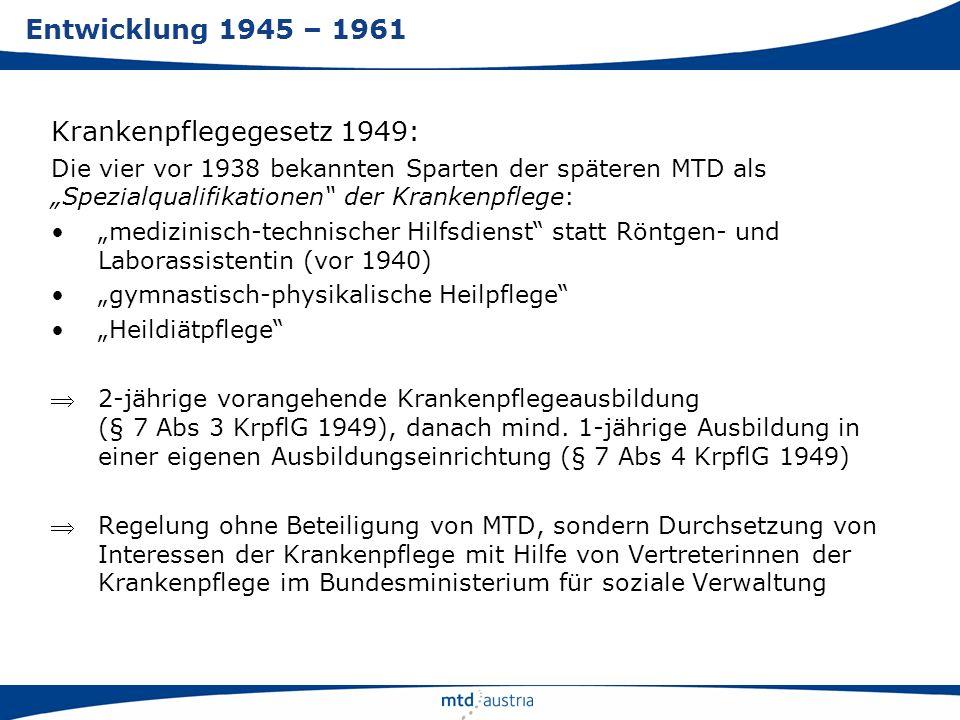 Krankenpflegegesetz 1949: