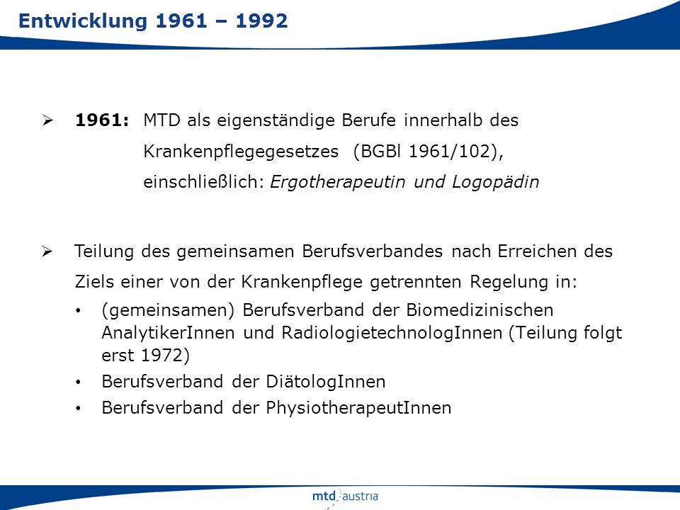Entwicklung 1961 – 1992
