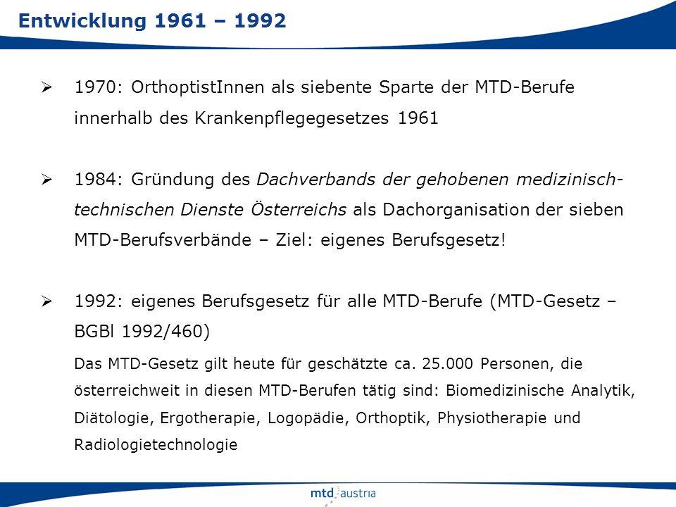 Entwicklung 1961 – 1992 1970: OrthoptistInnen als siebente Sparte der MTD-Berufe innerhalb des Krankenpflegegesetzes 1961.