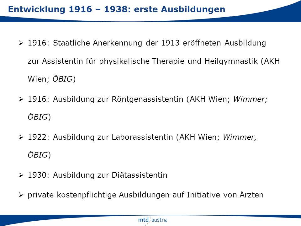 Entwicklung 1916 – 1938: erste Ausbildungen