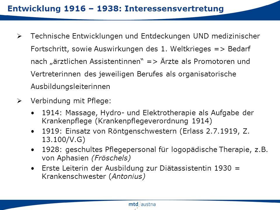 Entwicklung 1916 – 1938: Interessensvertretung