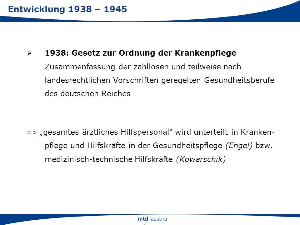 Entwicklung 1938 – 1945