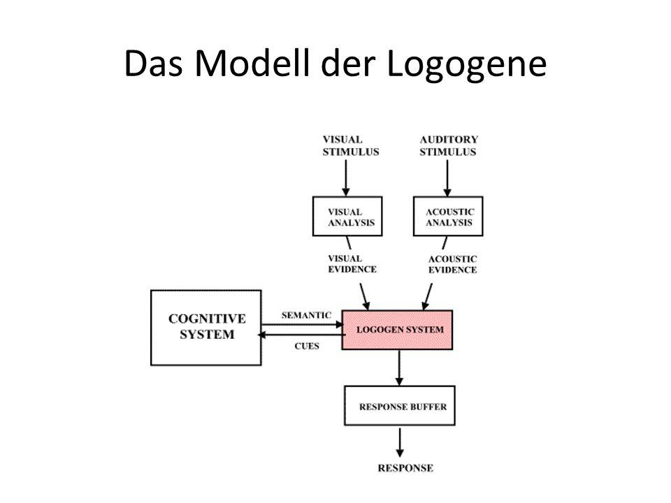 Das Modell der Logogene