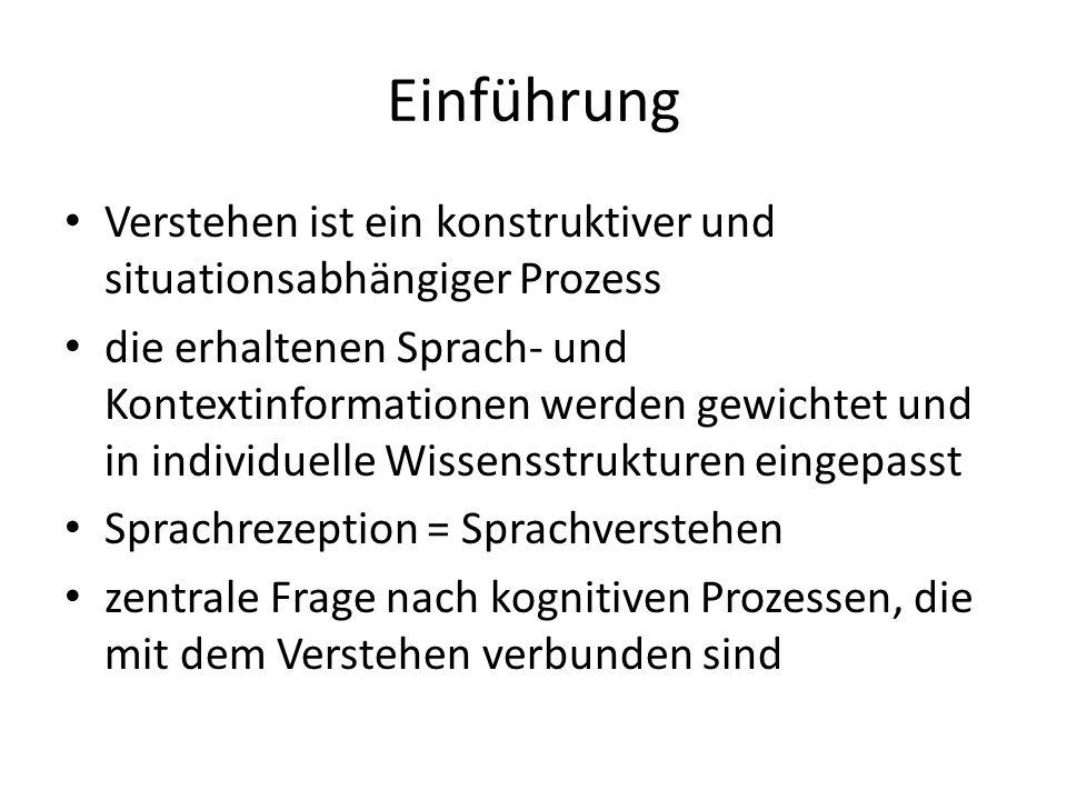 Einführung Verstehen ist ein konstruktiver und situationsabhängiger Prozess.