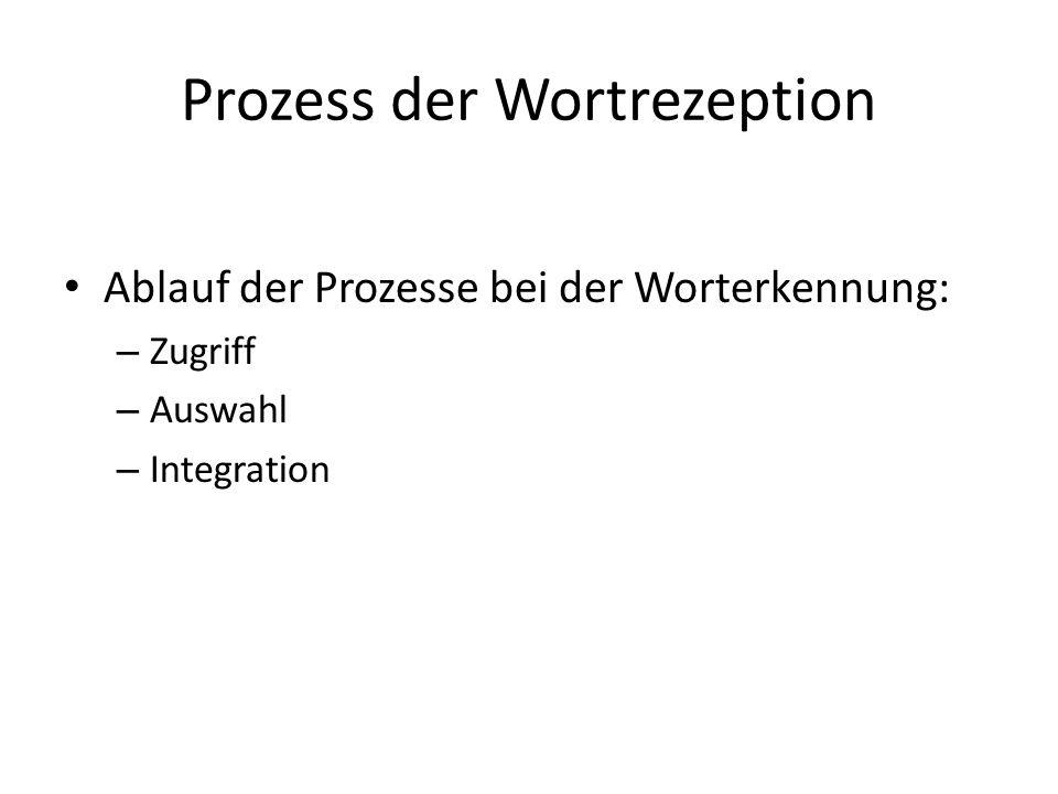 Prozess der Wortrezeption