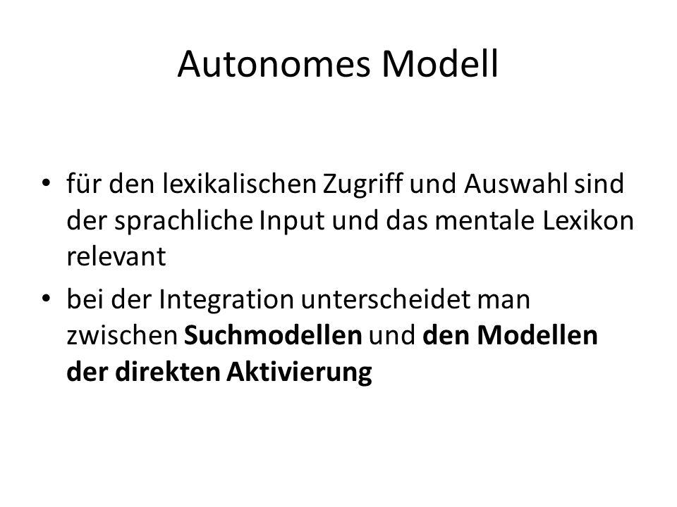 Autonomes Modell für den lexikalischen Zugriff und Auswahl sind der sprachliche Input und das mentale Lexikon relevant.