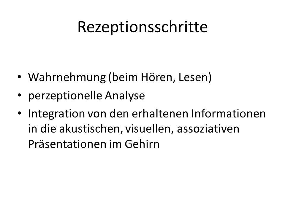 Rezeptionsschritte Wahrnehmung (beim Hören, Lesen)