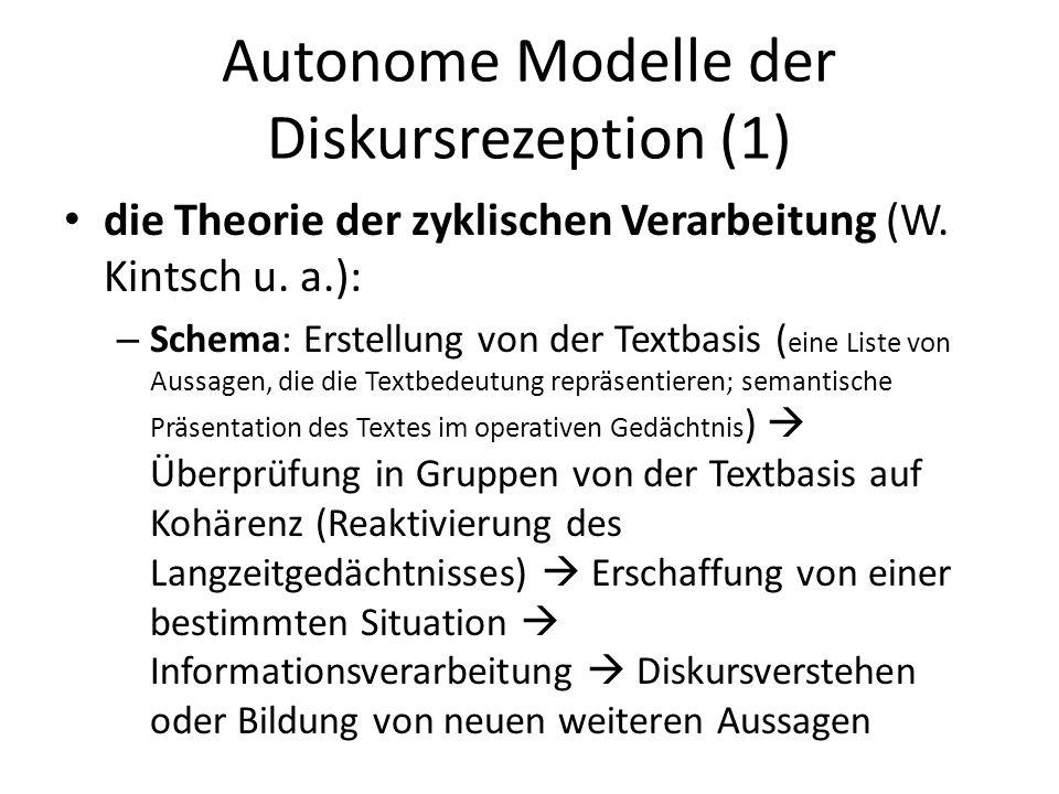 Autonome Modelle der Diskursrezeption (1)